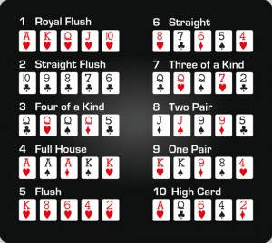 Holdem aggression factor